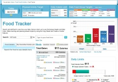 ChooseMyPlate.gov's SuperTracker Website allows users to input their food and activity information to create nutritional and exercise goals. it provides users with a comprehensive report on their nutrition and links to information regarding the individual's daily habits